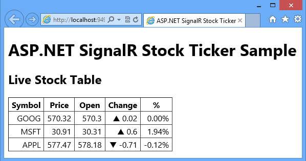 Stock table receiving changes from server